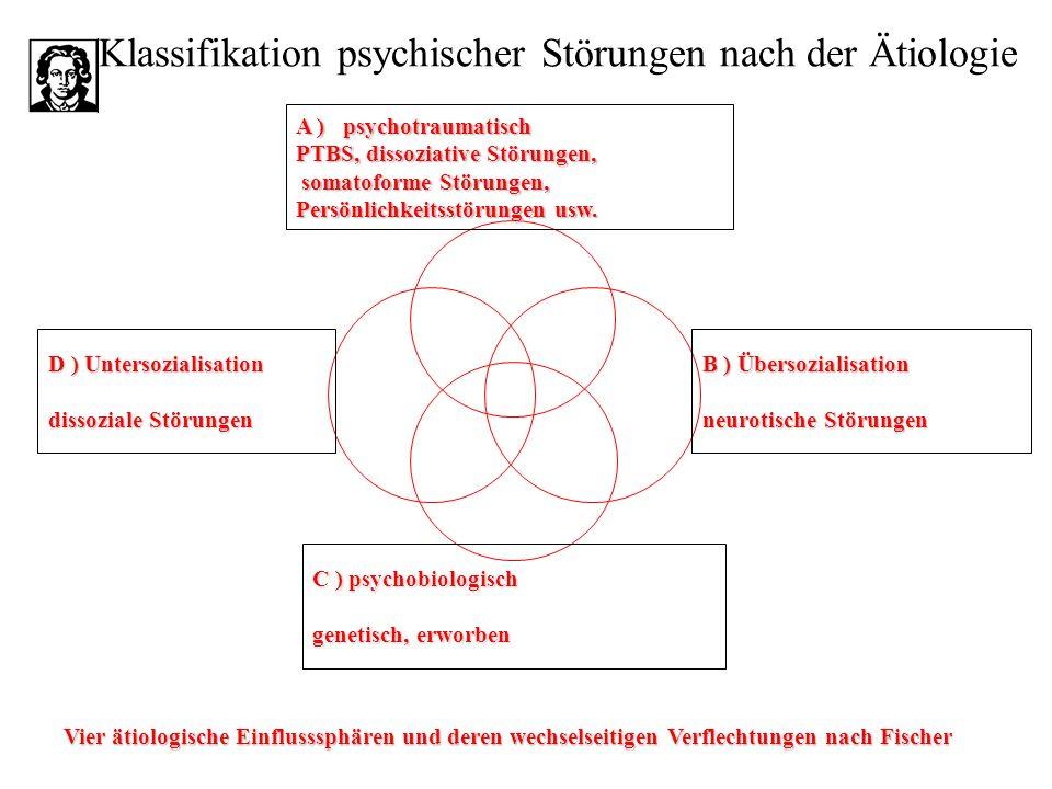 Klassifikation psychischer Störungen nach der Ätiologie A ) psychotraumatisch PTBS, dissoziative Störungen, somatoforme Störungen, somatoforme Störung