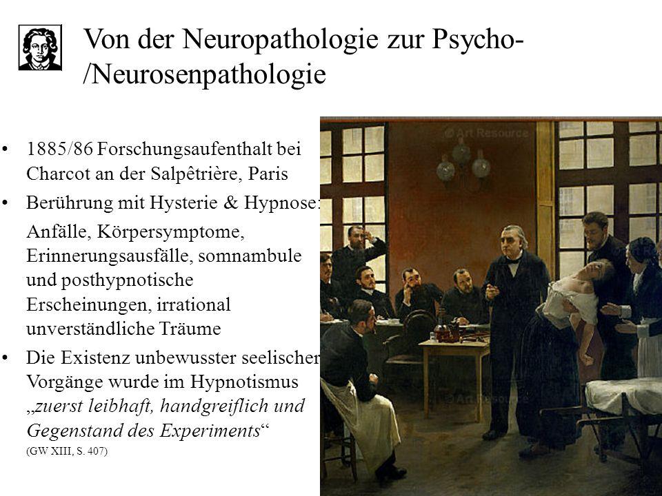 1885/86 Forschungsaufenthalt bei Charcot an der Salpêtrière, Paris Berührung mit Hysterie & Hypnose: Anfälle, Körpersymptome, Erinnerungsausfälle, som