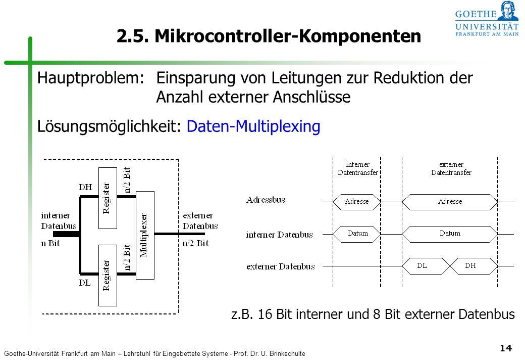 Goethe-Universität Frankfurt am Main – Lehrstuhl für Eingebettete Systeme - Prof. Dr. U. Brinkschulte 14 2.5. Mikrocontroller-Komponenten Hauptproblem