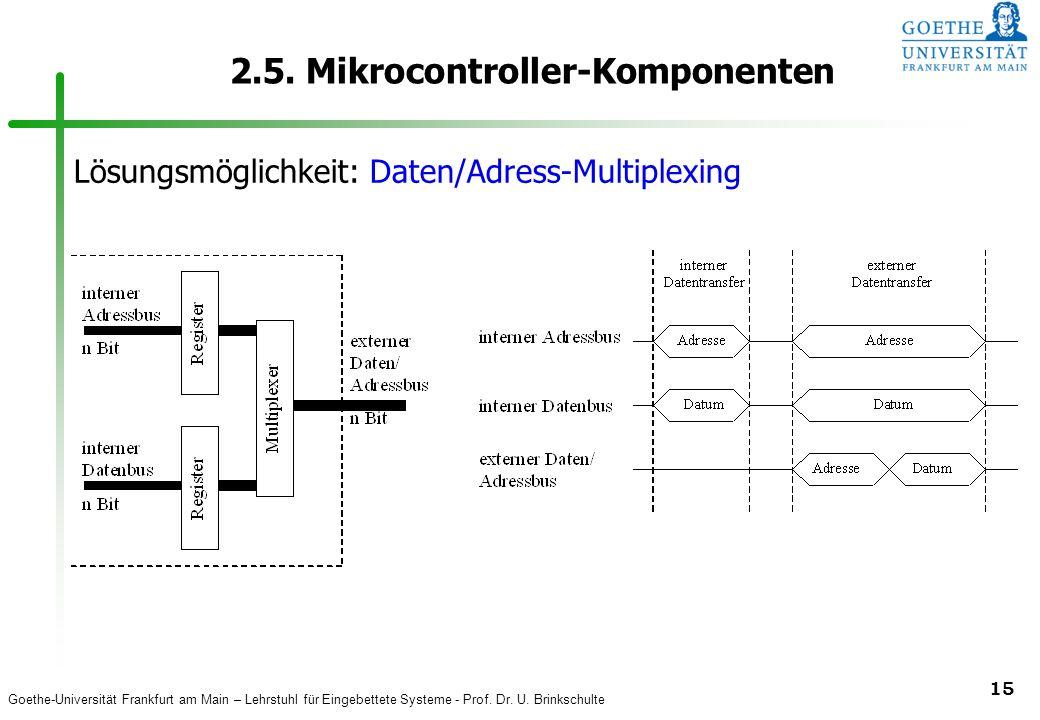 Goethe-Universität Frankfurt am Main – Lehrstuhl für Eingebettete Systeme - Prof. Dr. U. Brinkschulte 15 2.5. Mikrocontroller-Komponenten Lösungsmögli