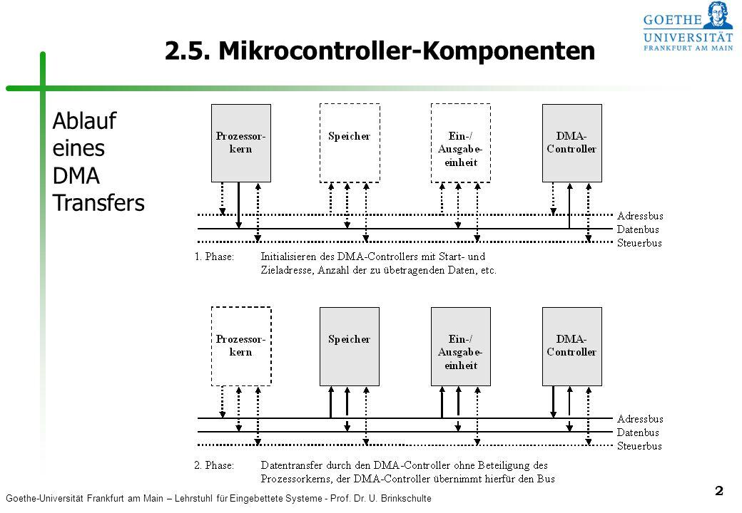 Goethe-Universität Frankfurt am Main – Lehrstuhl für Eingebettete Systeme - Prof. Dr. U. Brinkschulte 2 2.5. Mikrocontroller-Komponenten Ablauf eines