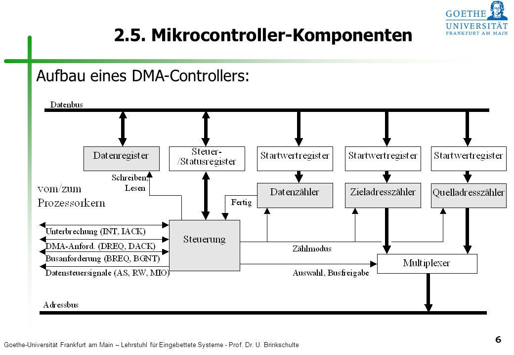 Goethe-Universität Frankfurt am Main – Lehrstuhl für Eingebettete Systeme - Prof. Dr. U. Brinkschulte 6 2.5. Mikrocontroller-Komponenten Aufbau eines