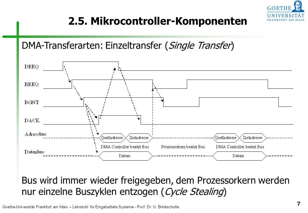 Goethe-Universität Frankfurt am Main – Lehrstuhl für Eingebettete Systeme - Prof. Dr. U. Brinkschulte 7 2.5. Mikrocontroller-Komponenten DMA-Transfera