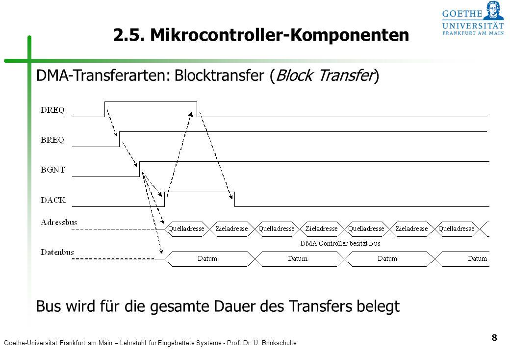Goethe-Universität Frankfurt am Main – Lehrstuhl für Eingebettete Systeme - Prof. Dr. U. Brinkschulte 8 2.5. Mikrocontroller-Komponenten DMA-Transfera