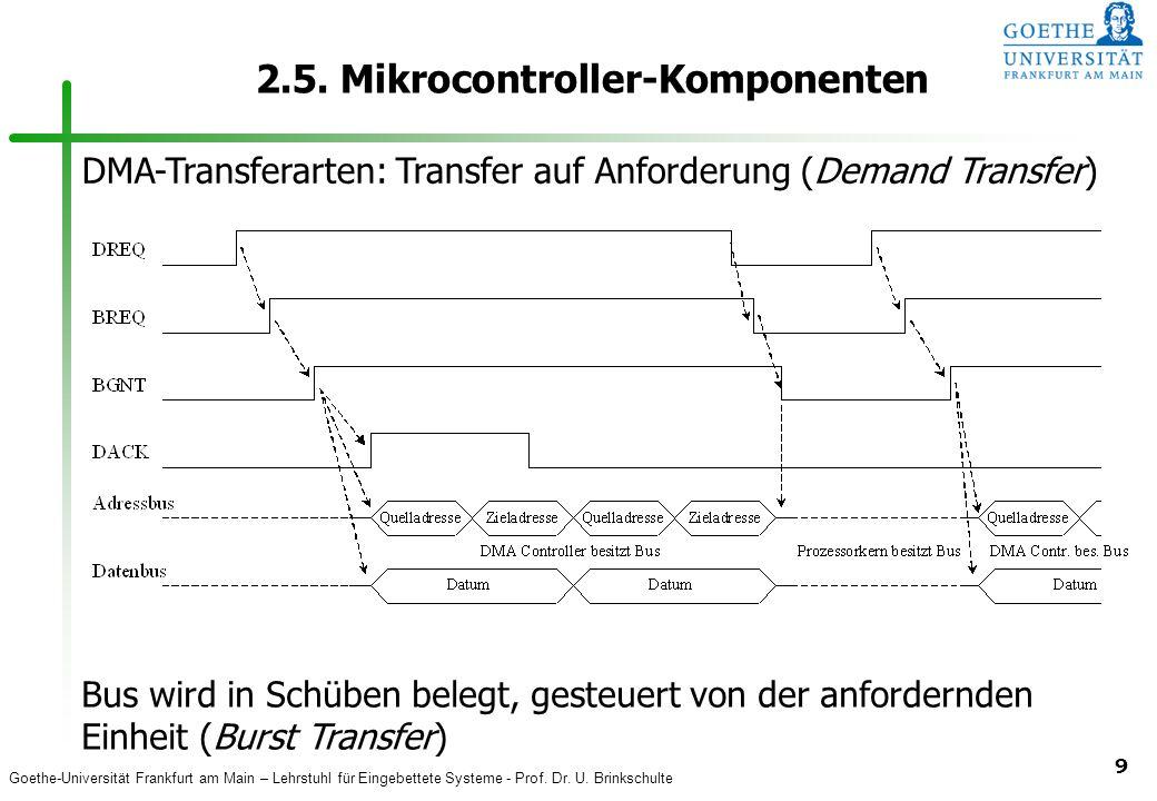 Goethe-Universität Frankfurt am Main – Lehrstuhl für Eingebettete Systeme - Prof. Dr. U. Brinkschulte 9 2.5. Mikrocontroller-Komponenten DMA-Transfera