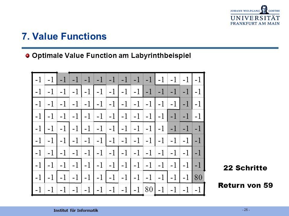 Institut für Informatik - 25 - 7. Value Functions Optimale Value Function am Labyrinthbeispiel 80 80 22 Schritte Return von 59