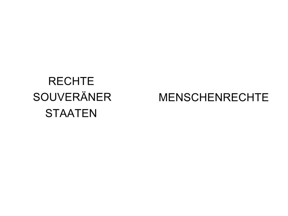 RECHTE SOUVERÄNER STAATEN MENSCHENRECHTE