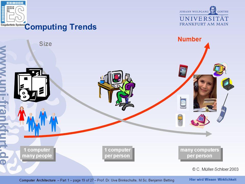 Hier wird Wissen Wirklichkeit Computing Trends Size Number 1 computer many people 1 computer many people 1 computer per person 1 computer per person m