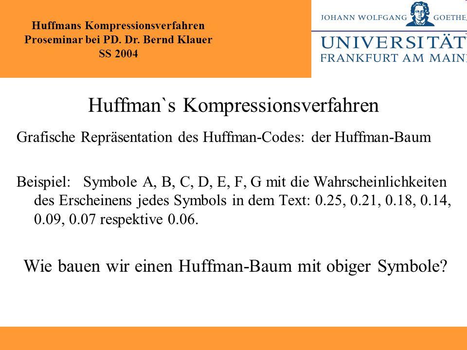 Huffman`s Kompressionsverfahren Grafische Repräsentation des Huffman-Codes: der Huffman-Baum Beispiel: Symbole A, B, C, D, E, F, G mit die Wahrscheinl