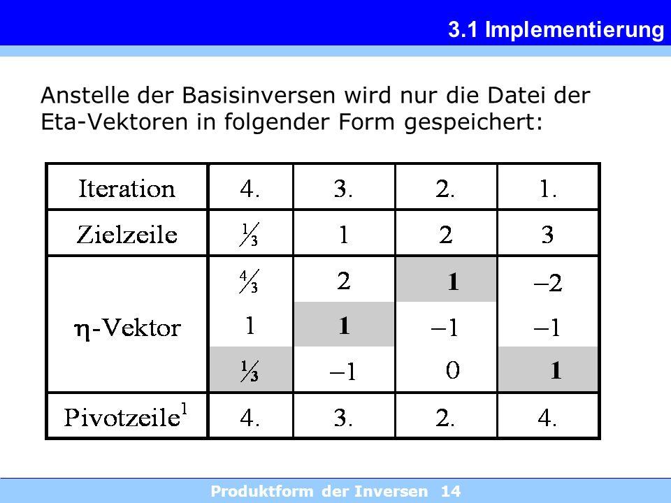 Produktform der Inversen 14 3.1 Implementierung Anstelle der Basisinversen wird nur die Datei der Eta-Vektoren in folgender Form gespeichert: