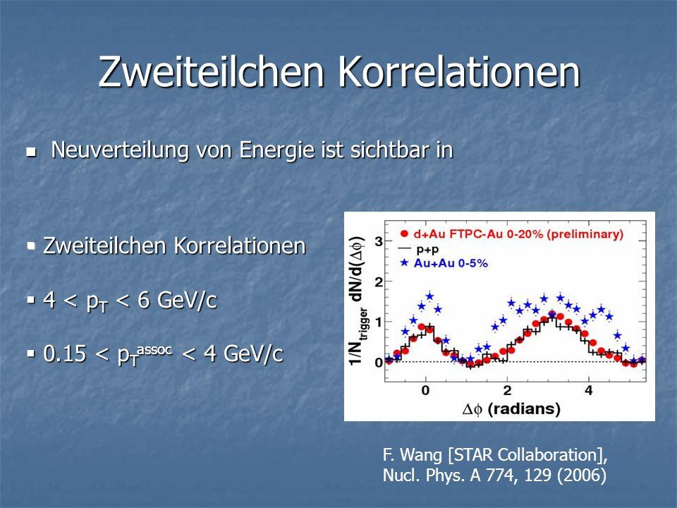 Zweiteilchen Korrelationen Neuverteilung von Energie ist sichtbar in Neuverteilung von Energie ist sichtbar in F. Wang [STAR Collaboration], Nucl. Phy