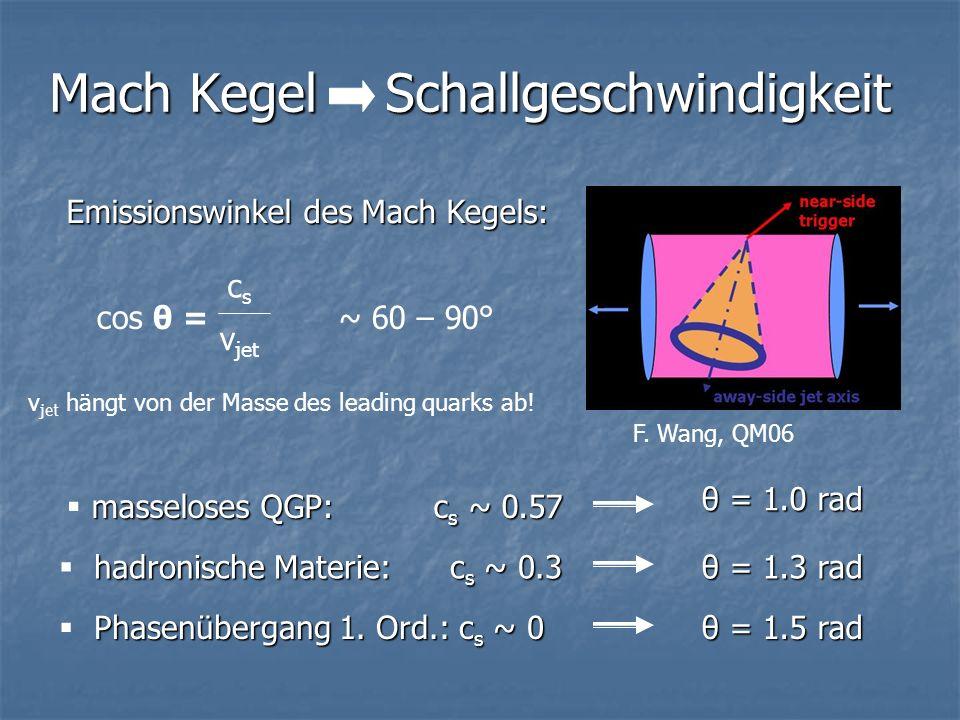 Mach Kegel Schallgeschwindigkeit F.