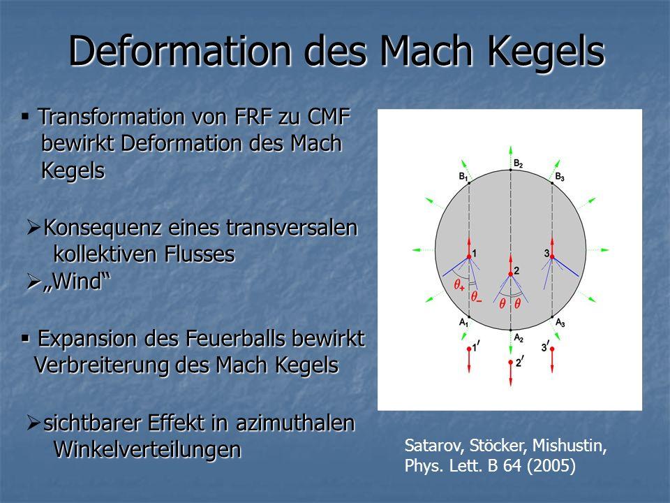 Satarov, Stöcker, Mishustin, Phys. Lett. B 64 (2005) Transformation von FRF zu CMF bewirkt Deformation des Mach bewirkt Deformation des Mach Kegels Ke