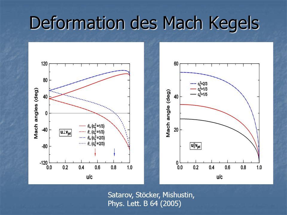 Deformation des Mach Kegels Satarov, Stöcker, Mishustin, Phys. Lett. B 64 (2005)