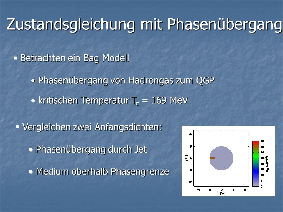 Zustandsgleichung mit Phasenübergang Betrachten ein Bag Modell Betrachten ein Bag Modell Phasenübergang von Hadrongas zum QGP Phasenübergang von Hadrongas zum QGP kritischen Temperatur T c = 169 MeV kritischen Temperatur T c = 169 MeV Vergleichen zwei Anfangsdichten: Phasenübergang durch Jet Phasenübergang durch Jet Medium oberhalb Phasengrenze Medium oberhalb Phasengrenze