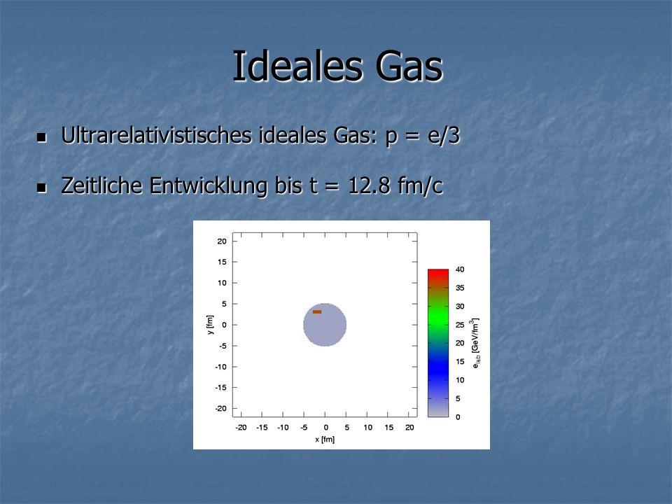 Ideales Gas Ultrarelativistisches ideales Gas: p = e/3 Ultrarelativistisches ideales Gas: p = e/3 Zeitliche Entwicklung bis t = 12.8 fm/c Zeitliche Entwicklung bis t = 12.8 fm/c