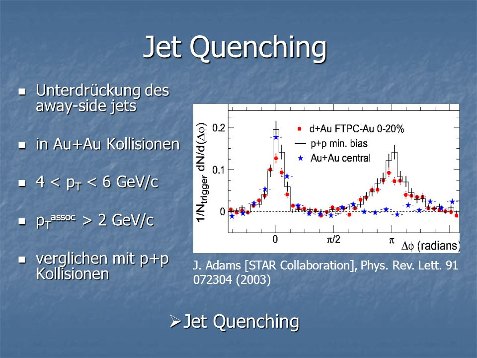 Unterdrückung des away-side jets Unterdrückung des away-side jets in Au+Au Kollisionen in Au+Au Kollisionen 4 < p T < 6 GeV/c 4 < p T < 6 GeV/c p T assoc > 2 GeV/c p T assoc > 2 GeV/c verglichen mit p+p Kollisionen verglichen mit p+p Kollisionen Jet Quenching Jet Quenching J.