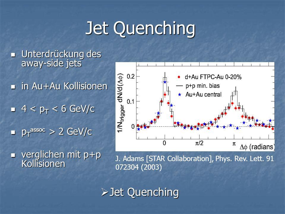 Unterdrückung des away-side jets Unterdrückung des away-side jets in Au+Au Kollisionen in Au+Au Kollisionen 4 < p T < 6 GeV/c 4 < p T < 6 GeV/c p T as