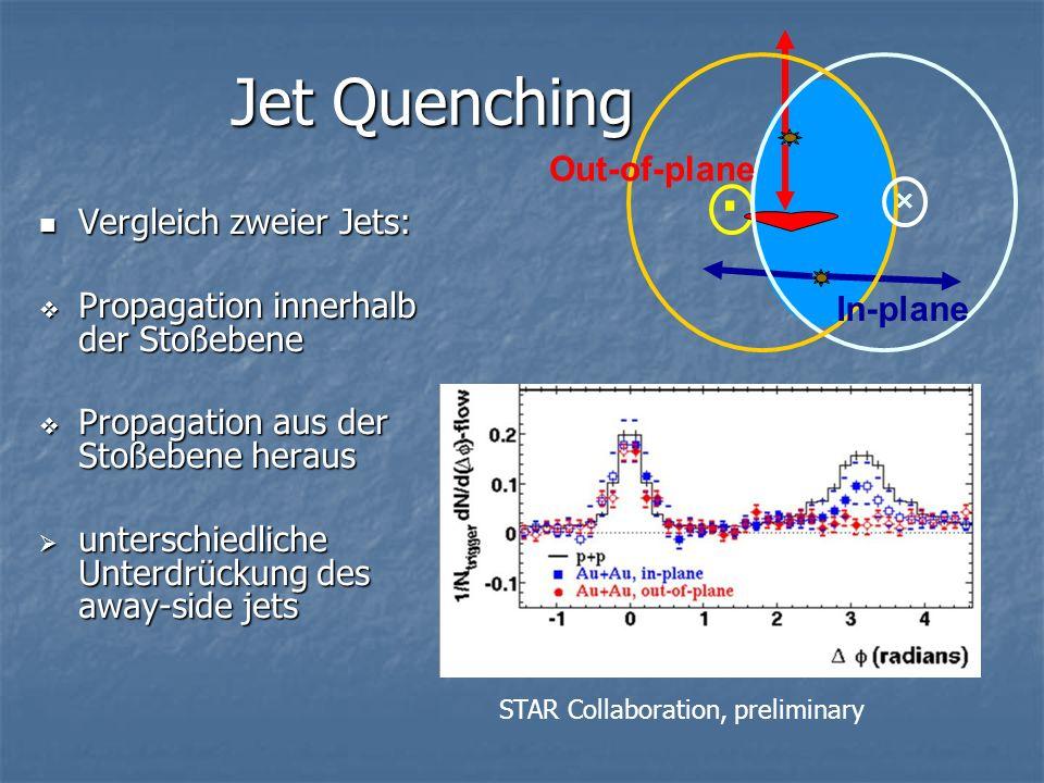 Jet Quenching Vergleich zweier Jets: Vergleich zweier Jets: Propagation innerhalb der Stoßebene Propagation innerhalb der Stoßebene Propagation aus der Stoßebene heraus Propagation aus der Stoßebene heraus unterschiedliche Unterdrückung des away-side jets unterschiedliche Unterdrückung des away-side jets STAR Collaboration, preliminary ×.
