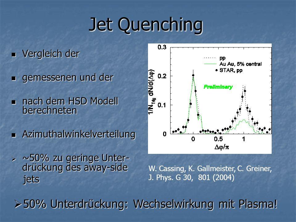 Jet Quenching Vergleich der Vergleich der gemessenen und der gemessenen und der nach dem HSD Modell berechneten nach dem HSD Modell berechneten Azimuthalwinkelverteilung Azimuthalwinkelverteilung ~50% zu geringe Unter- drückung des away-side ~50% zu geringe Unter- drückung des away-side jets jets 50% Unterdrückung: Wechselwirkung mit Plasma.
