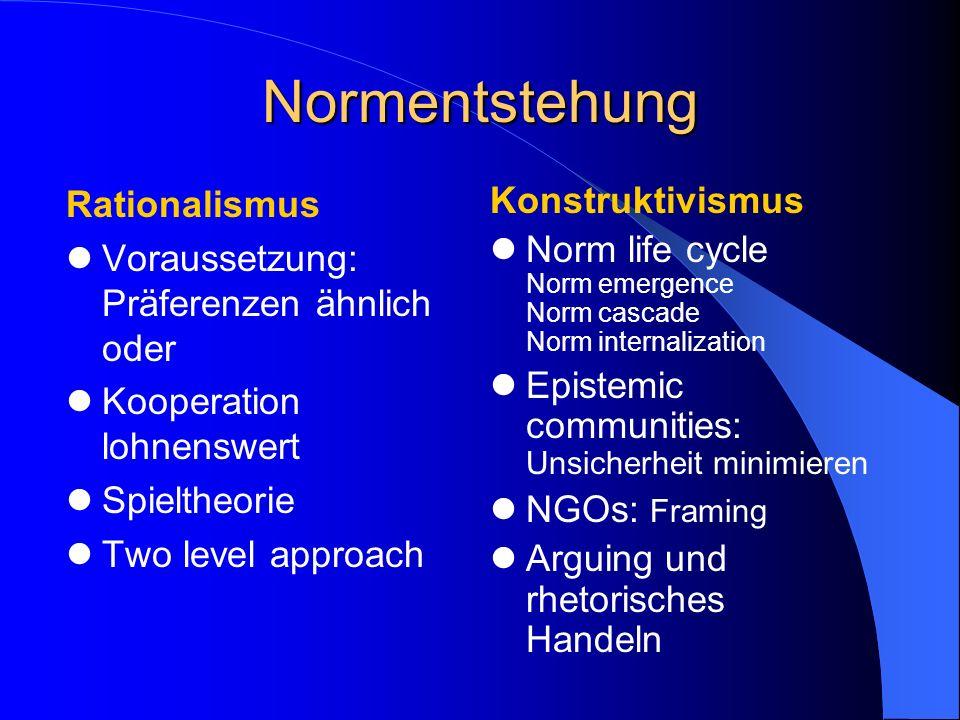 Normen Rationalismus Regulative Normen Konstruktivismus Konstitutive Normen und Regulative Normen