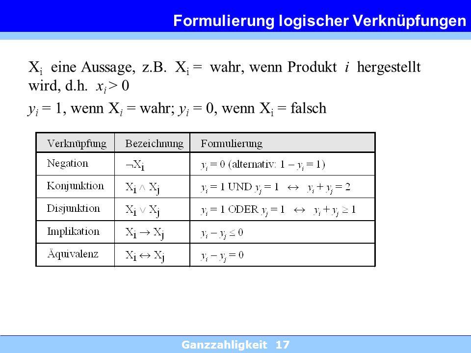 Ganzzahligkeit 17 Formulierung logischer Verknüpfungen X i eine Aussage, z.B. X i = wahr, wenn Produkt i hergestellt wird, d.h. x i > 0 y i = 1, wenn