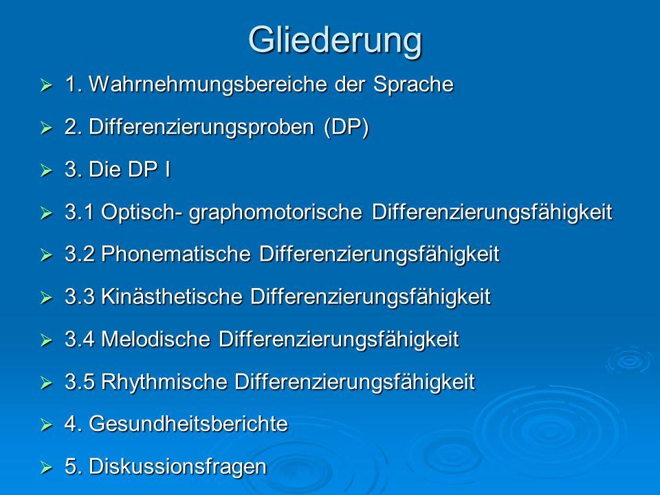 Gliederung Gliederung 1. Wahrnehmungsbereiche der Sprache 1. Wahrnehmungsbereiche der Sprache 2. Differenzierungsproben (DP) 2. Differenzierungsproben