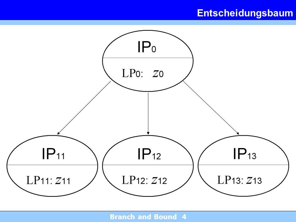 Branch and Bound 4 Entscheidungsbaum