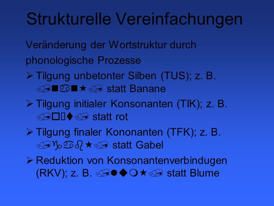 Systemische Vereinfachungen(A) Substitution von Phonemen bei Erhaltenbleiben der Wortstruktur Assimilation (Ass); z.