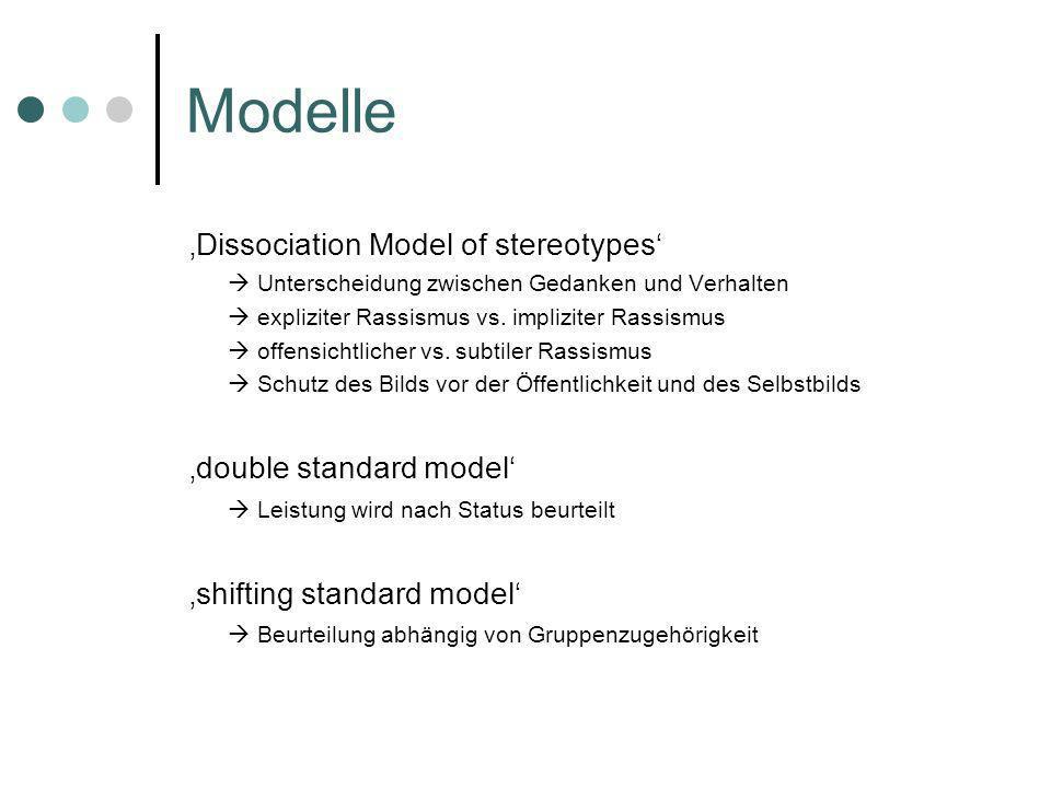 Modelle Dissociation Model of stereotypes Unterscheidung zwischen Gedanken und Verhalten expliziter Rassismus vs. impliziter Rassismus offensichtliche