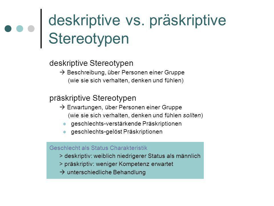deskriptive vs. präskriptive Stereotypen deskriptive Stereotypen Beschreibung, über Personen einer Gruppe (wie sie sich verhalten, denken und fühlen)