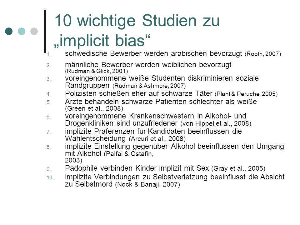 10 wichtige Studien zu implicit bias 1. schwedische Bewerber werden arabischen bevorzugt (Rooth, 2007) 2. männliche Bewerber werden weiblichen bevorzu