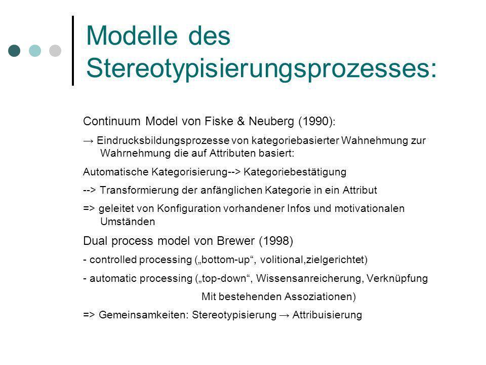 Modelle des Stereotypisierungsprozesses: Continuum Model von Fiske & Neuberg (1990) : Eindrucksbildungsprozesse von kategoriebasierter Wahnehmung zur