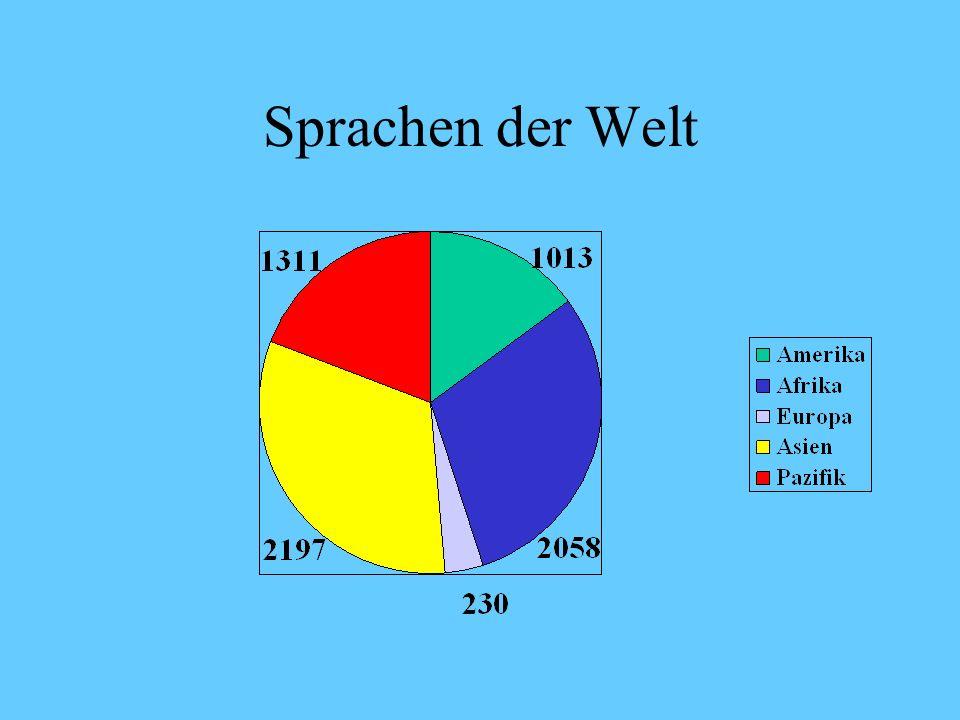 Mehrsprachigkeit als Normalfall Da ist ein Body an der Tür sagt ein Mädchen zu seinen Eltern, die mit ihrem Kind zwei Sprachen sprechen, Deutsch und E