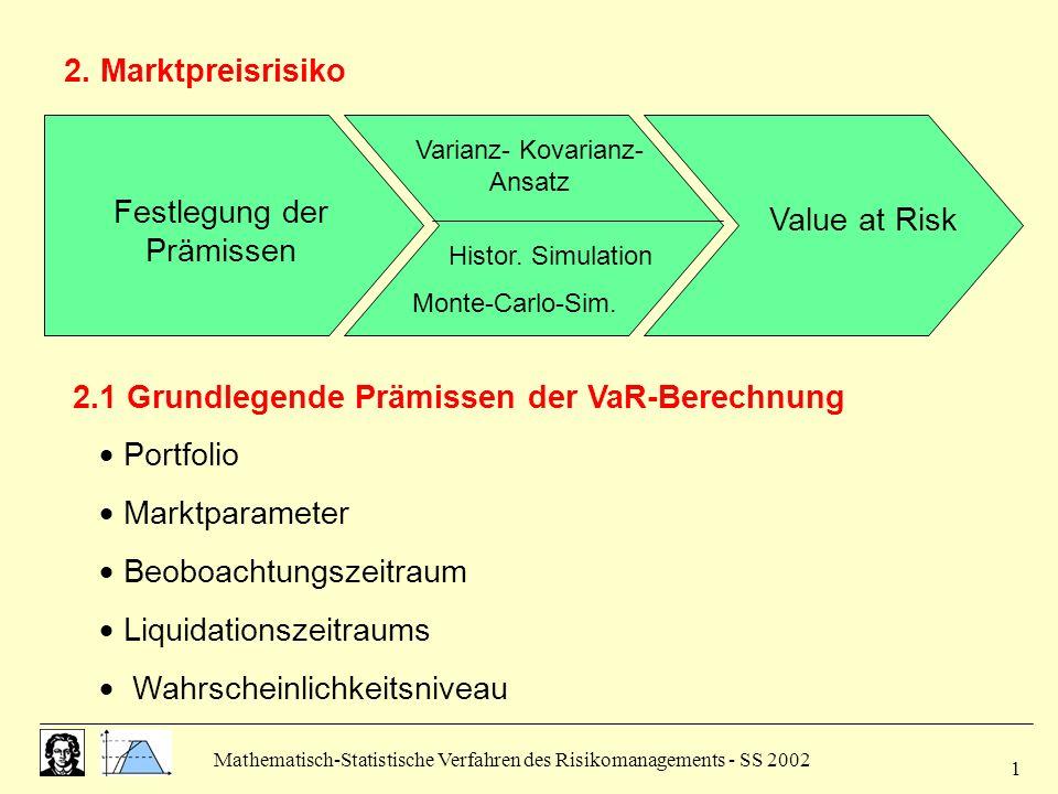 Mathematisch-Statistische Verfahren des Risikomanagements - SS 2002 12 VaR des Portfolios zu einer Wahrscheinlichkeit von 97,5% bei gegebener Korrelation: 12 = -0,5870 PF = 0,7555 Mio DM