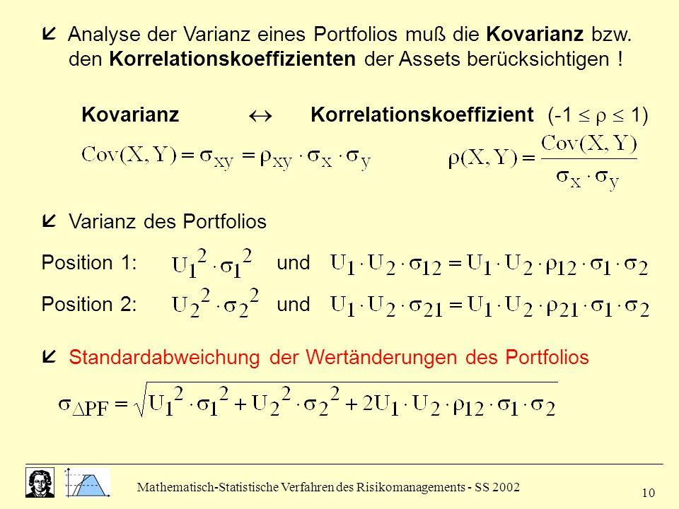 Mathematisch-Statistische Verfahren des Risikomanagements - SS 2002 10 Kovarianz Korrelationskoeffizient (-1 1) Varianz des Portfolios Position 1: und