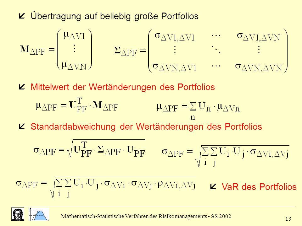Mathematisch-Statistische Verfahren des Risikomanagements - SS 2002 13 Übertragung auf beliebig große Portfolios Mittelwert der Wertänderungen des Por