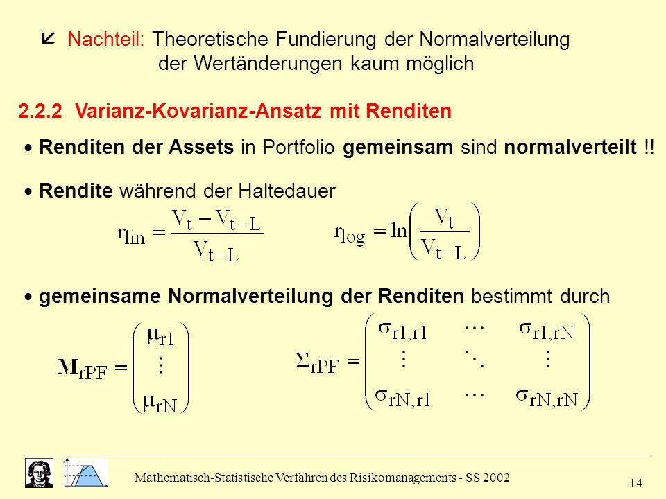 Mathematisch-Statistische Verfahren des Risikomanagements - SS 2002 14 Nachteil: Theoretische Fundierung der Normalverteilung der Wertänderungen kaum