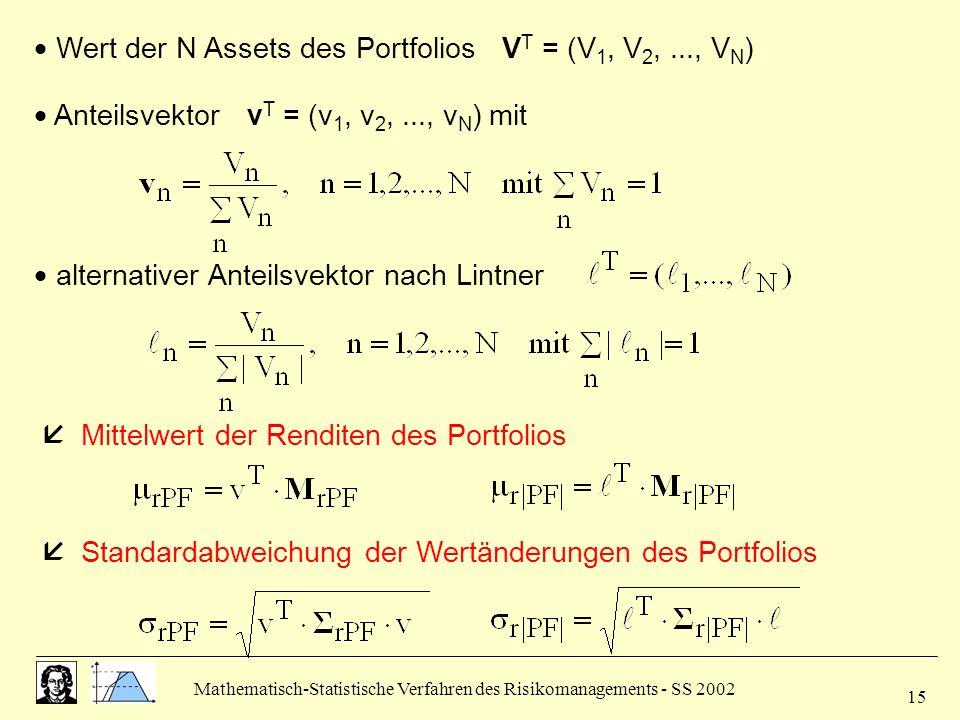 Mathematisch-Statistische Verfahren des Risikomanagements - SS 2002 15 Wert der N Assets des Portfolios V T = (V 1, V 2,..., V N ) alternativer Anteil