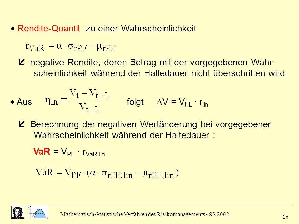 Mathematisch-Statistische Verfahren des Risikomanagements - SS 2002 16 negative Rendite, deren Betrag mit der vorgegebenen Wahr- scheinlichkeit währen