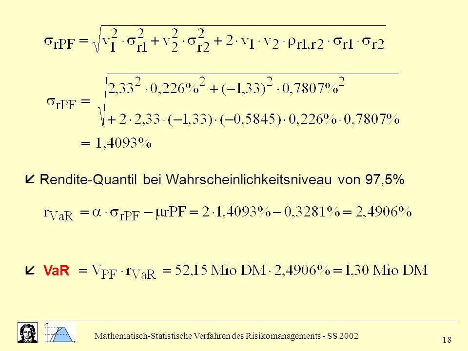 Mathematisch-Statistische Verfahren des Risikomanagements - SS 2002 18 Rendite-Quantil bei Wahrscheinlichkeitsniveau von 97,5% VaR