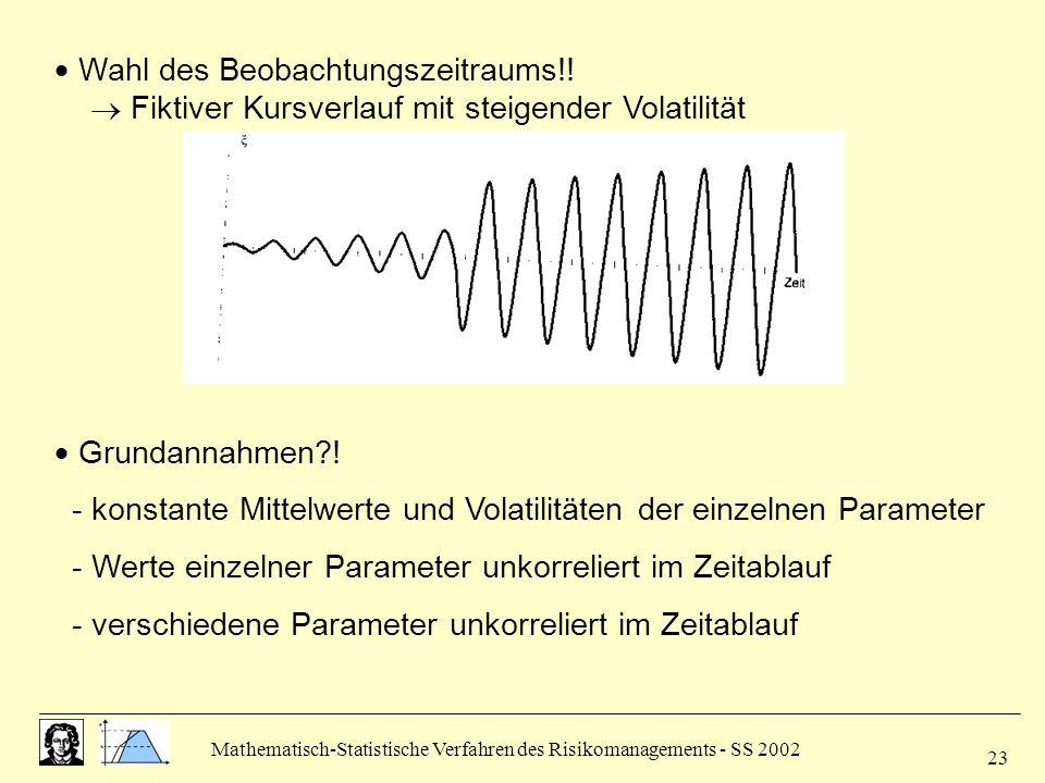 Mathematisch-Statistische Verfahren des Risikomanagements - SS 2002 23 Wahl des Beobachtungszeitraums!! Fiktiver Kursverlauf mit steigender Volatilitä