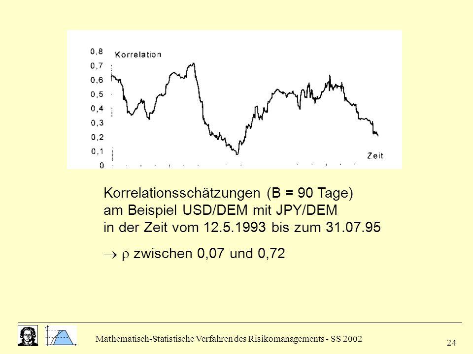 Mathematisch-Statistische Verfahren des Risikomanagements - SS 2002 24 Korrelationsschätzungen (B = 90 Tage) am Beispiel USD/DEM mit JPY/DEM in der Ze