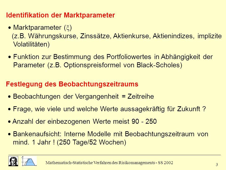 Mathematisch-Statistische Verfahren des Risikomanagements - SS 2002 3 Identifikation der Marktparameter Marktparameter ( ) (z.B. Währungskurse, Zinssä