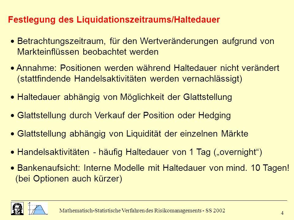 Mathematisch-Statistische Verfahren des Risikomanagements - SS 2002 4 Festlegung des Liquidationszeitraums/Haltedauer Betrachtungszeitraum, für den We