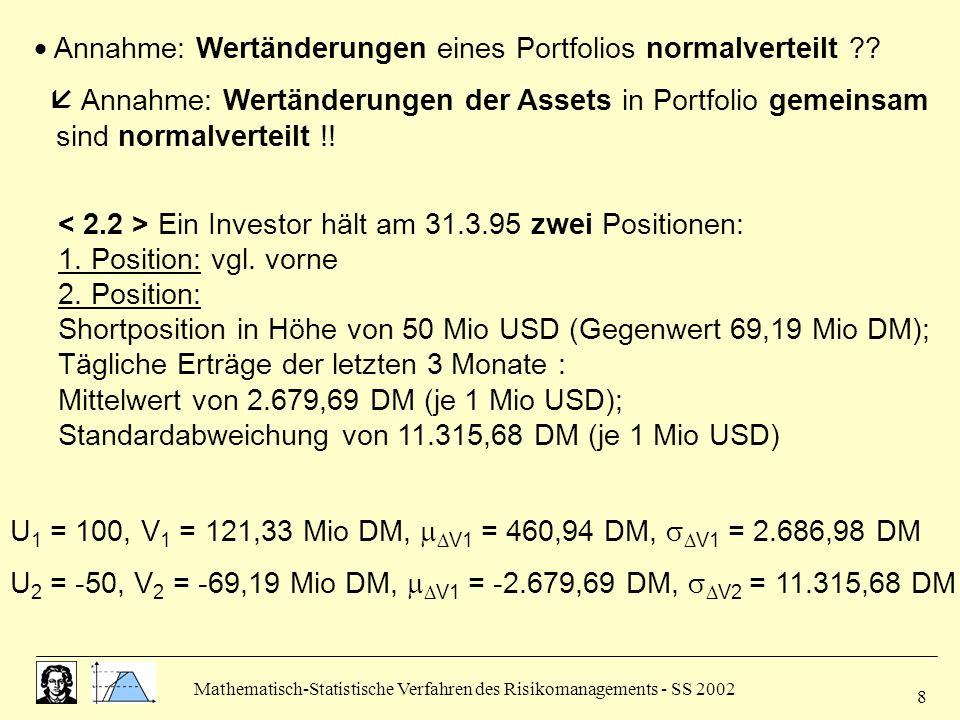 Mathematisch-Statistische Verfahren des Risikomanagements - SS 2002 9 U 1 = 100, V 1 = 121,33 Mio DM, V1 = 460,94 DM, V1 = 2.686,98 DM U 2 = -50, V 2 = -69,19 Mio DM, V1 = -2.679,69 DM, V2 = 11.315,68 DM Mittelwert der Wertänderungen des Portfolios PF = U 1 · V1 + U 2 · V2 PF = 100 · 460,94 + (-50) · (-2.679,69) = 0,1801 Mio DM Standardabweichung der Wertänderungen des Portfolios Intuition!!???.