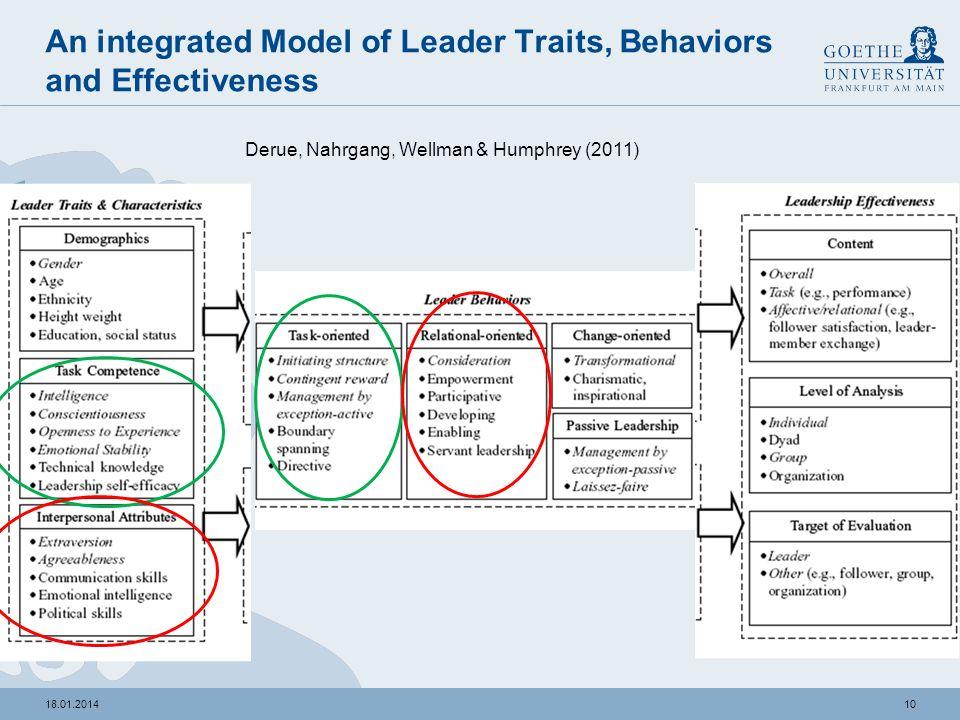 918.01.2014 Leader-Behavior-Paradigma vs. Leader-Trait- Paradigma Argumentation für H5: 1.Übereinstimmend mit der gegenwärtigen Literatur liegt Führun