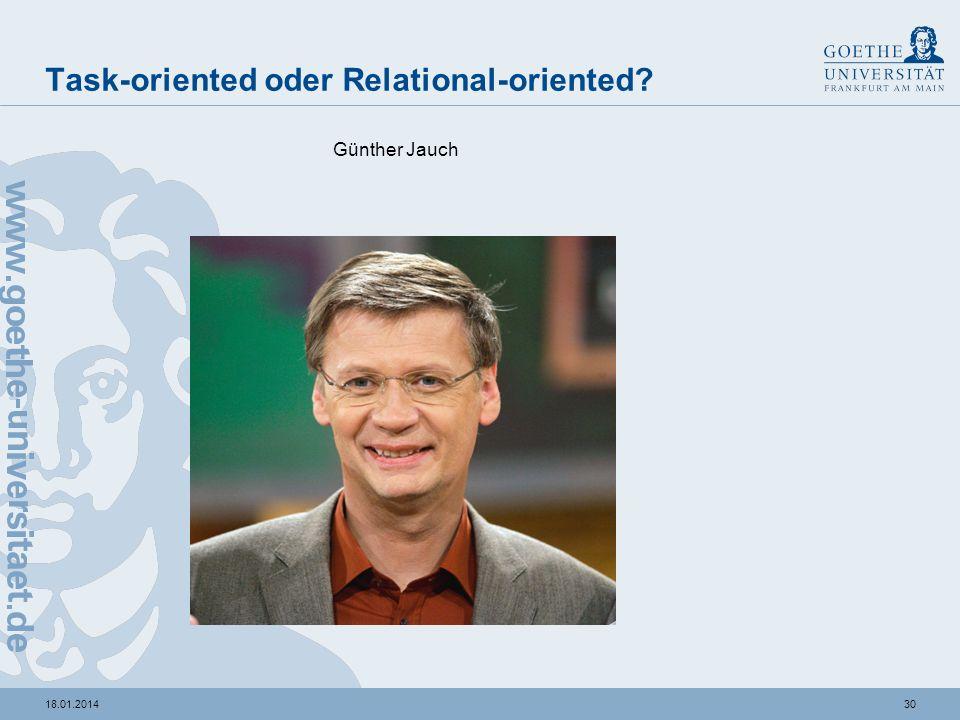 2918.01.2014 Task-oriented oder Relational-oriented? Jürgen Klopp