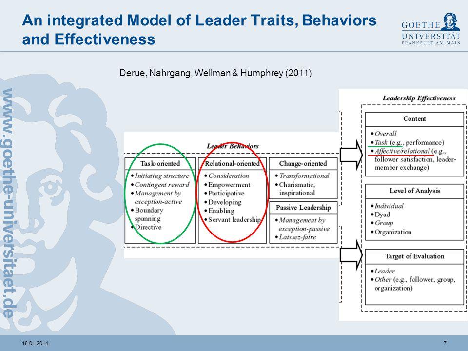 718.01.2014 An integrated Model of Leader Traits, Behaviors and Effectiveness Derue, Nahrgang, Wellman & Humphrey (2011)