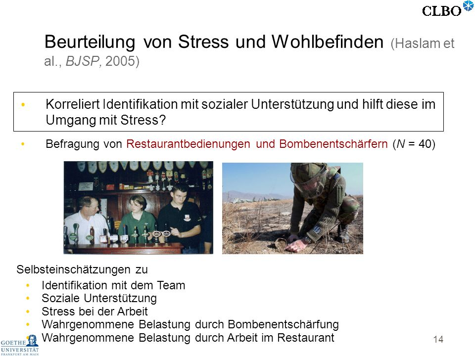 14 Beurteilung von Stress und Wohlbefinden (Haslam et al., BJSP, 2005) Korreliert Identifikation mit sozialer Unterstützung und hilft diese im Umgang